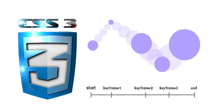 ทำ animation บนเว็บไซต์ด้วยคำสั่ง css animation ไม่ยากอย่างที่คิด