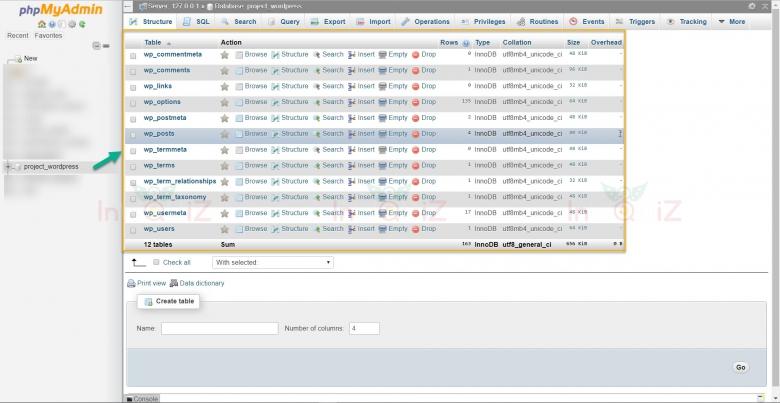 database ของ wordpress