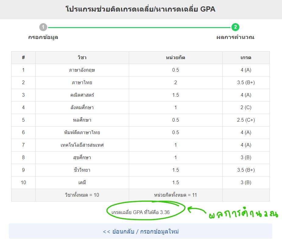 โปรแกรมคิดเกรดเฉลี่ย GPA